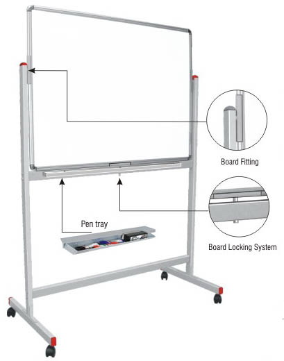 Alkosign Fixed Board Stand